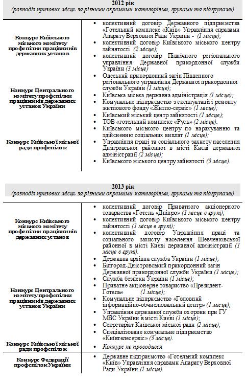 Koldogovor_12-13