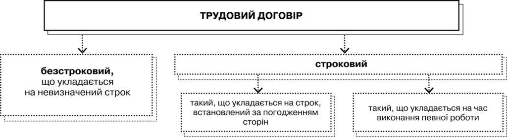 Truddogovir